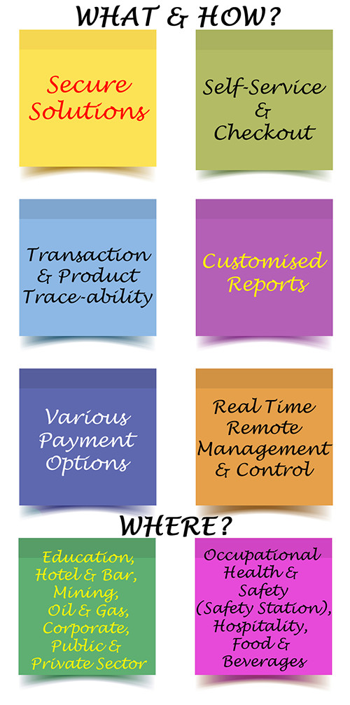 Corporate Solutions - What & How, Where